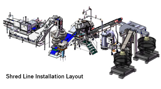 Shred-Line-Installation-Layout